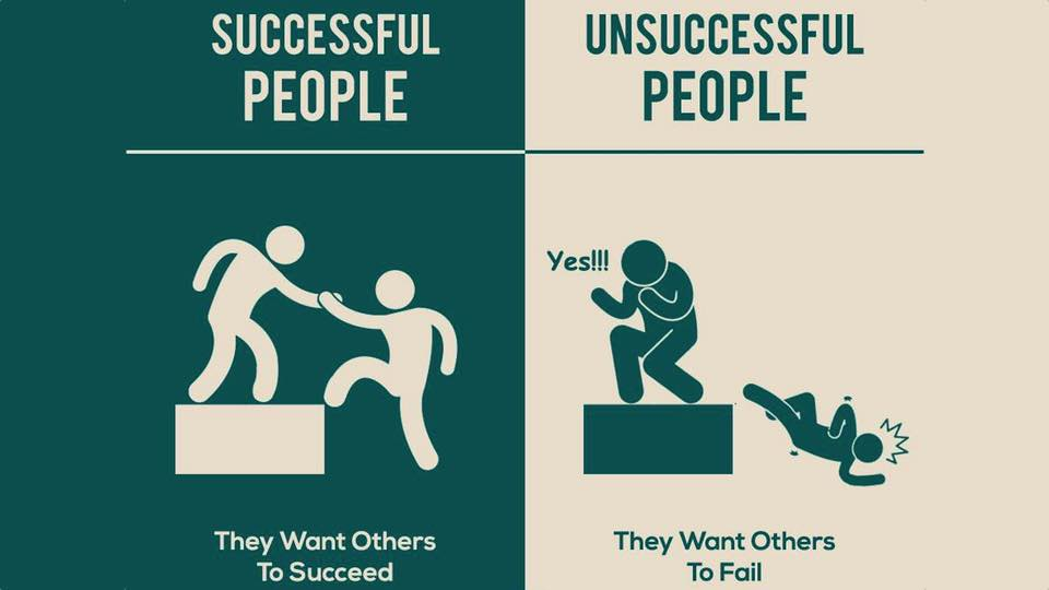 Bad habits unsuccessful people have